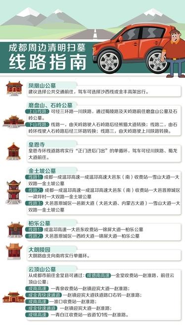 2018清明出行怎么走?四川高速交警权威出行指南-彭米网