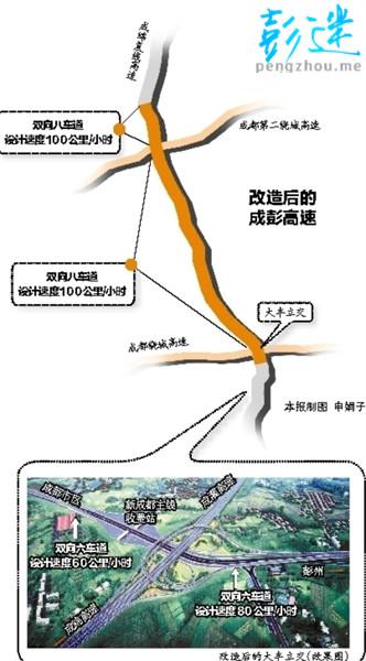 成彭高速今年6月底通车 限速100码 系四川首条4改8工程-彭米网