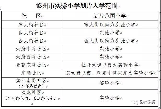 2018年彭州各小学入学计划及划片范围详图-彭米网